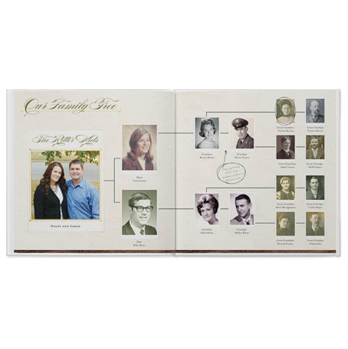 family ancestry photo book
